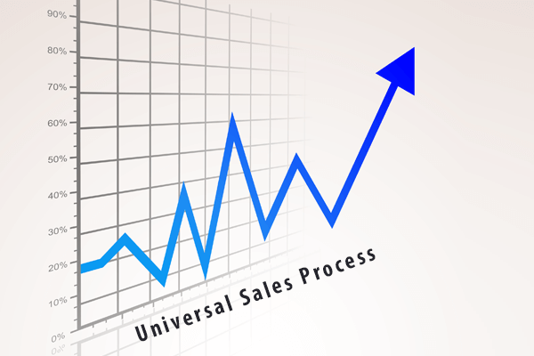 Universal Sales Process